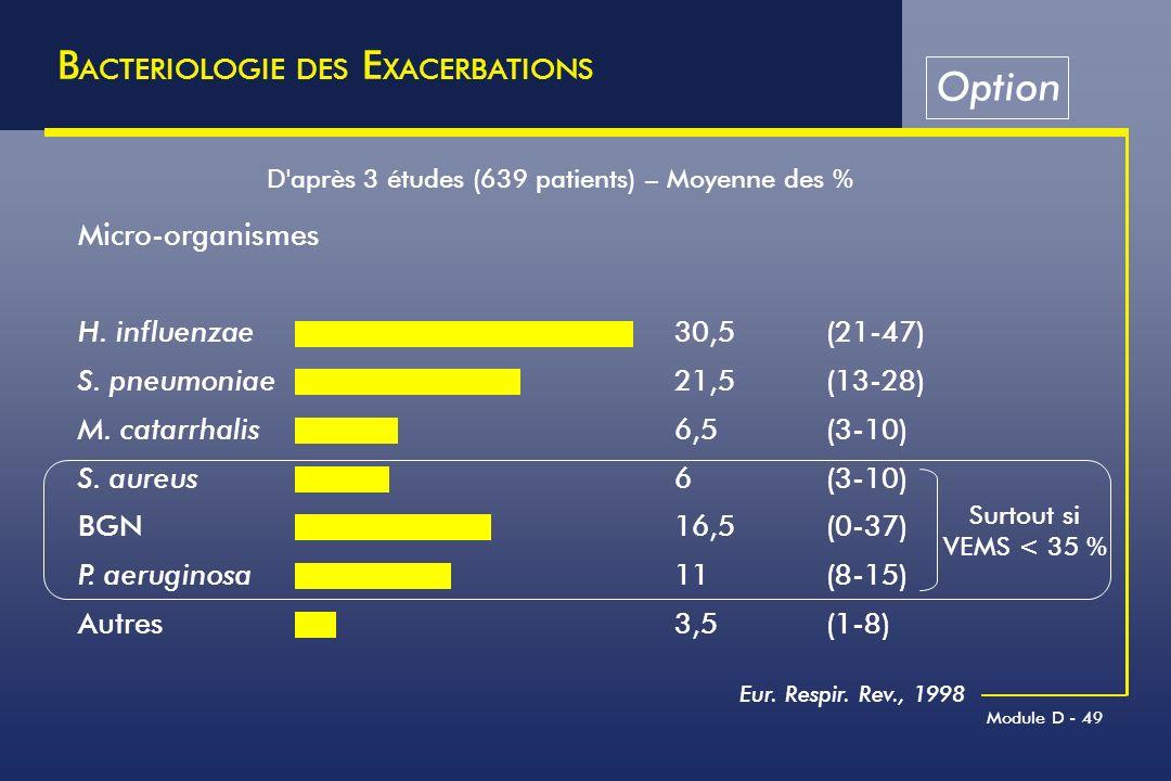 D après 3 études (639 patients) – Moyenne des %