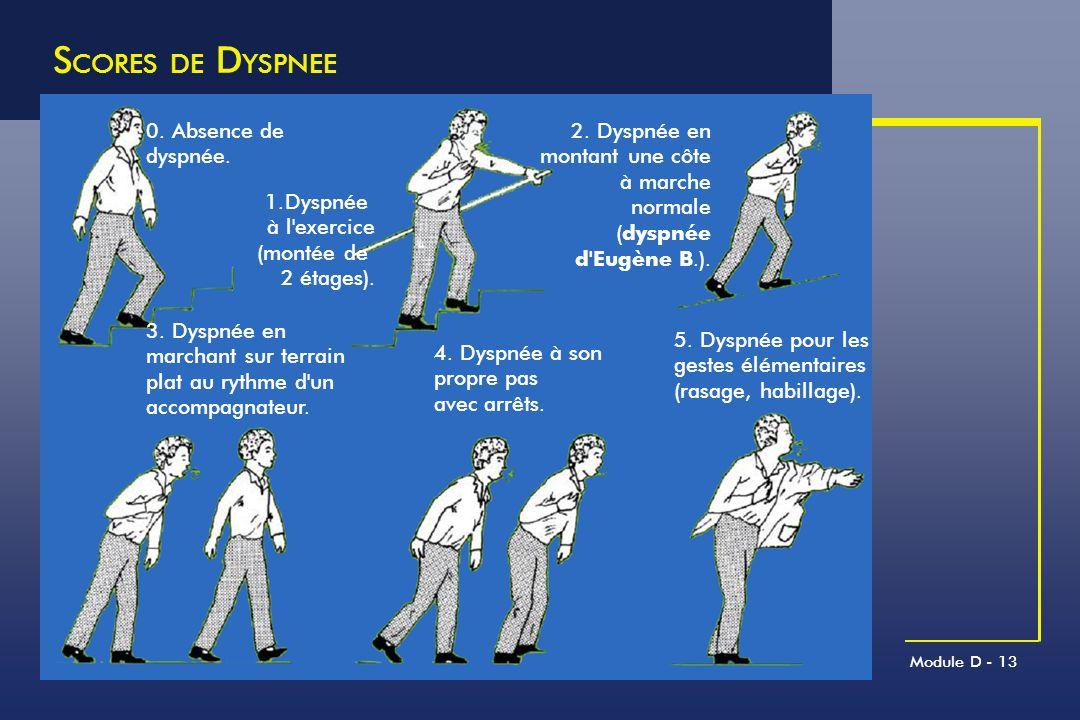 SCORES DE DYSPNEE 0. Absence de dyspnée.