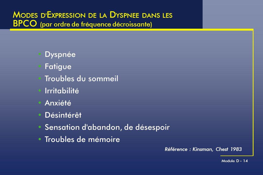 MODES D EXPRESSION DE LA DYSPNEE DANS LES