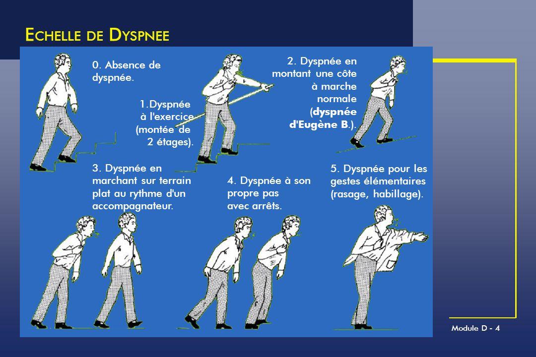 ECHELLE DE DYSPNEE 0. Absence de dyspnée.