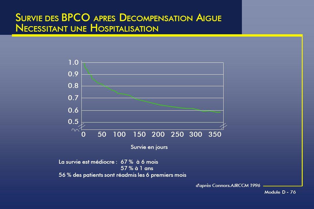SURVIE DES BPCO APRES DECOMPENSATION AIGUE NECESSITANT UNE HOSPITALISATION