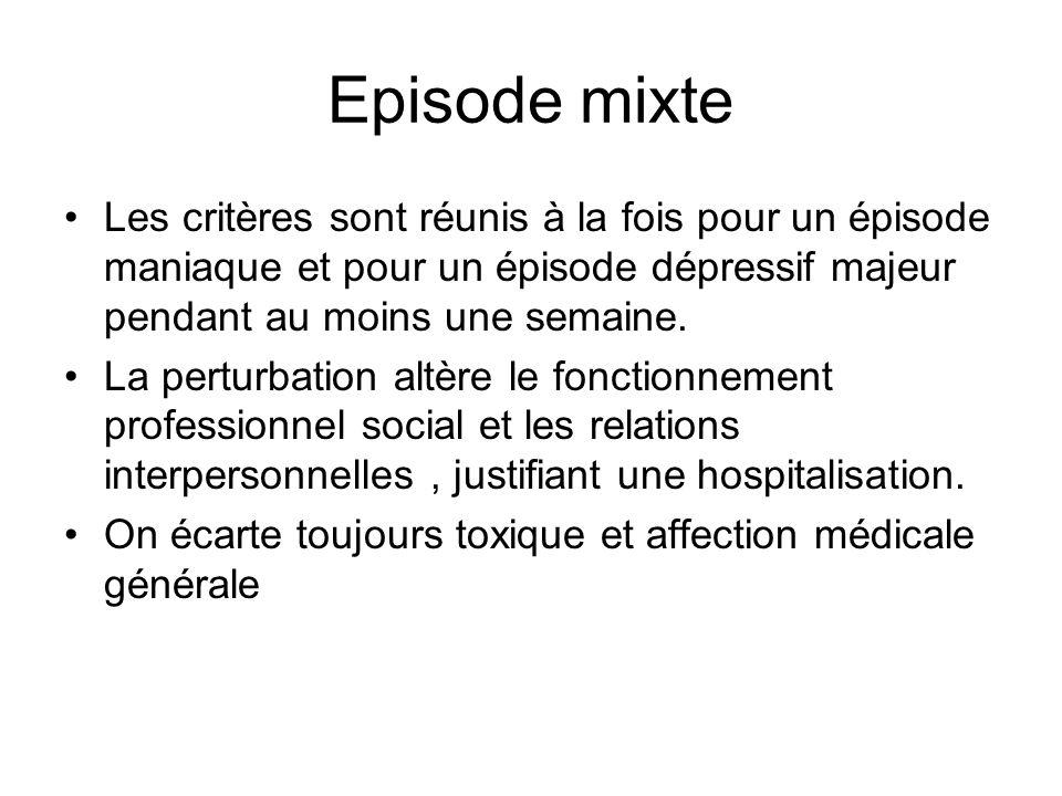 Episode mixte Les critères sont réunis à la fois pour un épisode maniaque et pour un épisode dépressif majeur pendant au moins une semaine.