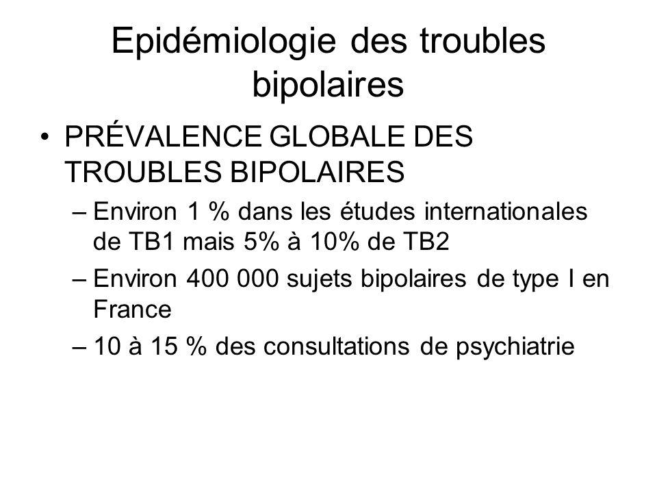 Epidémiologie des troubles bipolaires
