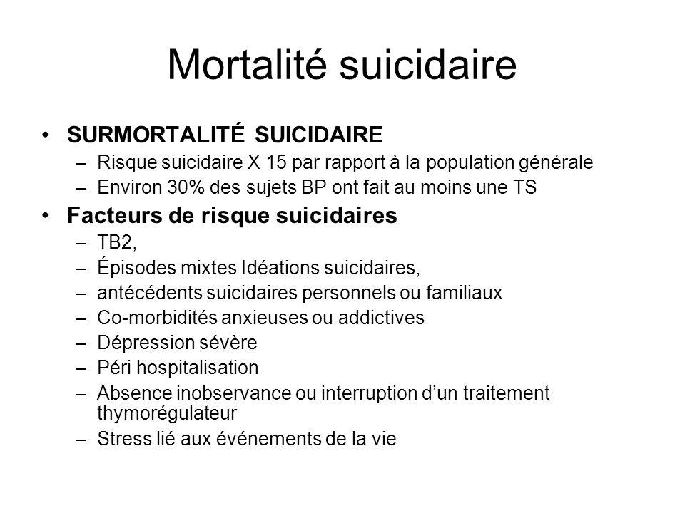 Mortalité suicidaire SURMORTALITÉ SUICIDAIRE