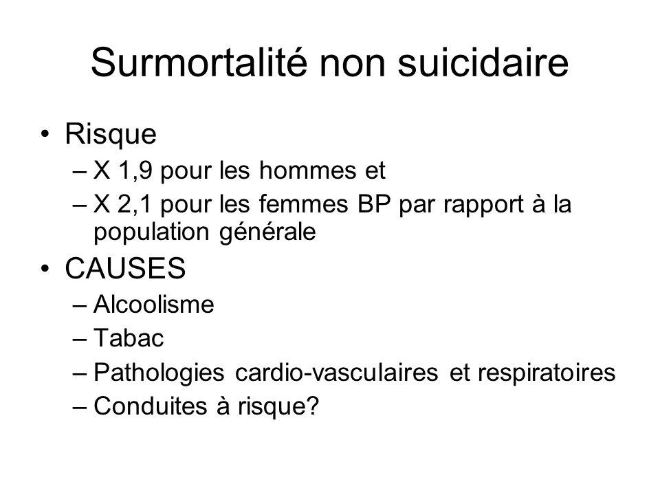 Surmortalité non suicidaire
