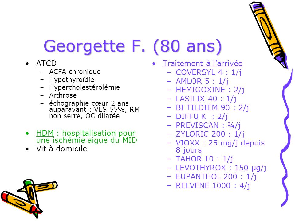 Georgette F. (80 ans)ATCD. ACFA chronique. Hypothyroïdie. Hypercholestérolémie. Arthrose.