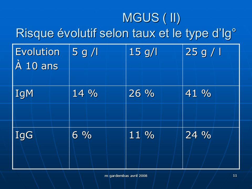MGUS ( II) Risque évolutif selon taux et le type d'Ig°