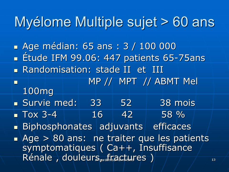 Myélome Multiple sujet > 60 ans