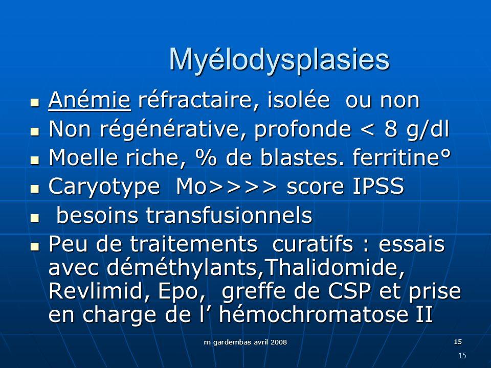Myélodysplasies Anémie réfractaire, isolée ou non