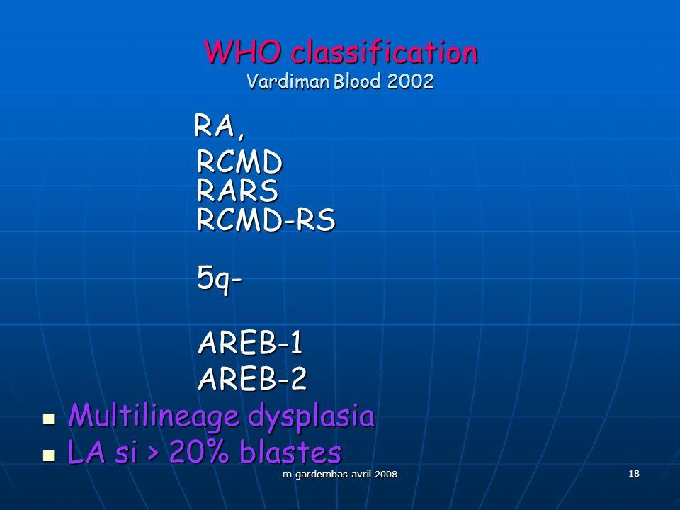 WHO classification Vardiman Blood 2002