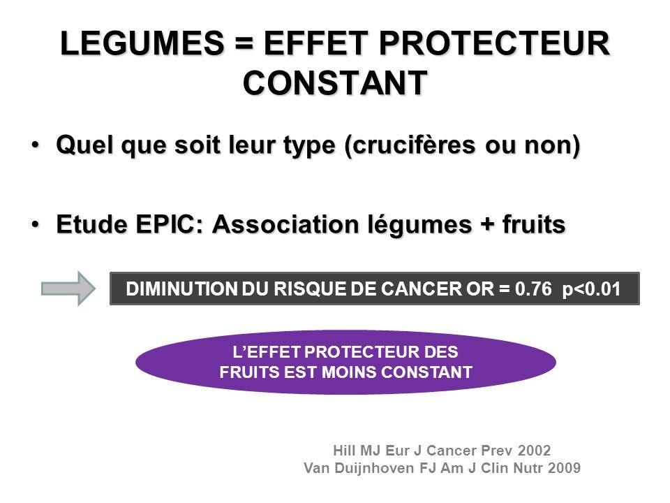 LEGUMES = EFFET PROTECTEUR CONSTANT