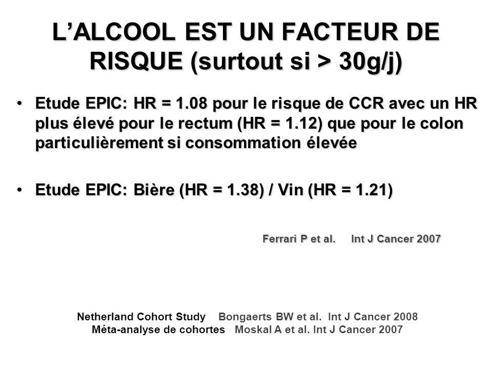 L'ALCOOL EST UN FACTEUR DE RISQUE (surtout si > 30g/j)
