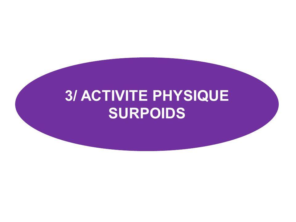 3/ ACTIVITE PHYSIQUE SURPOIDS