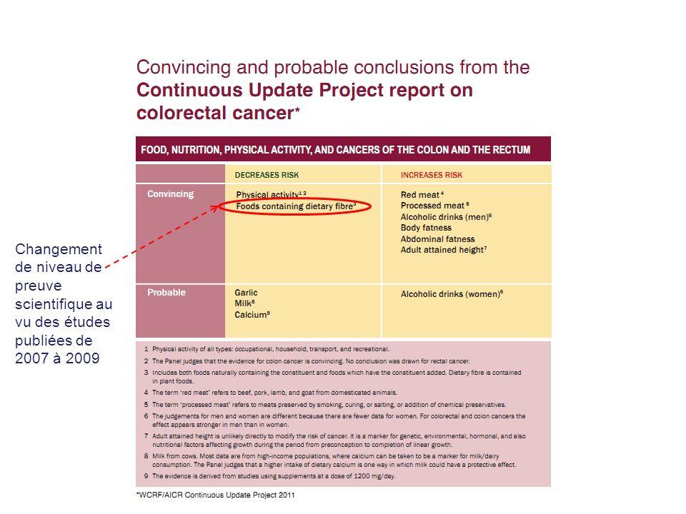 Changement de niveau de preuve scientifique au vu des études publiées de 2007 à 2009