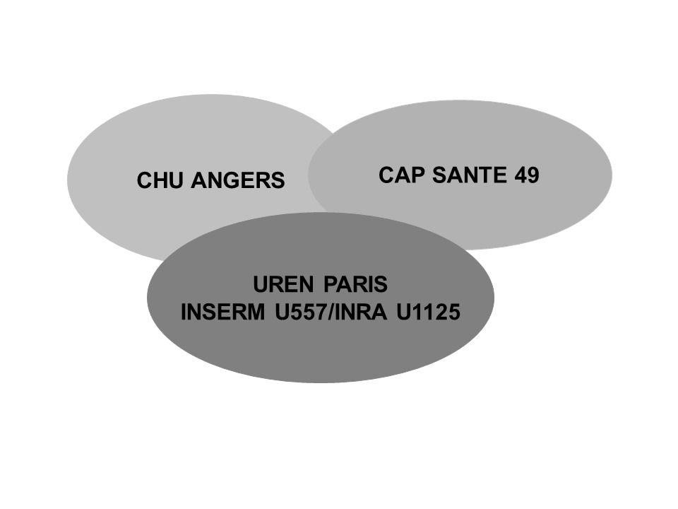 CHU ANGERS CAP SANTE 49 UREN PARIS INSERM U557/INRA U1125