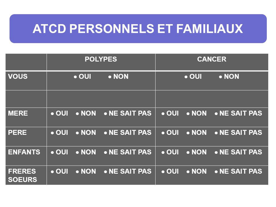 ATCD PERSONNELS ET FAMILIAUX