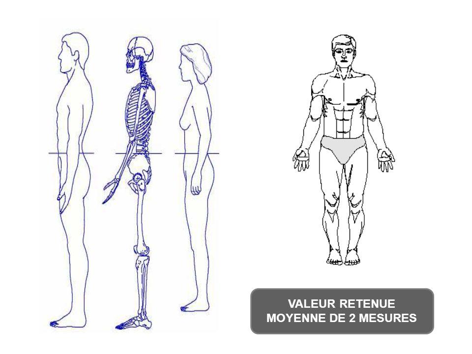 VALEUR RETENUE MOYENNE DE 2 MESURES
