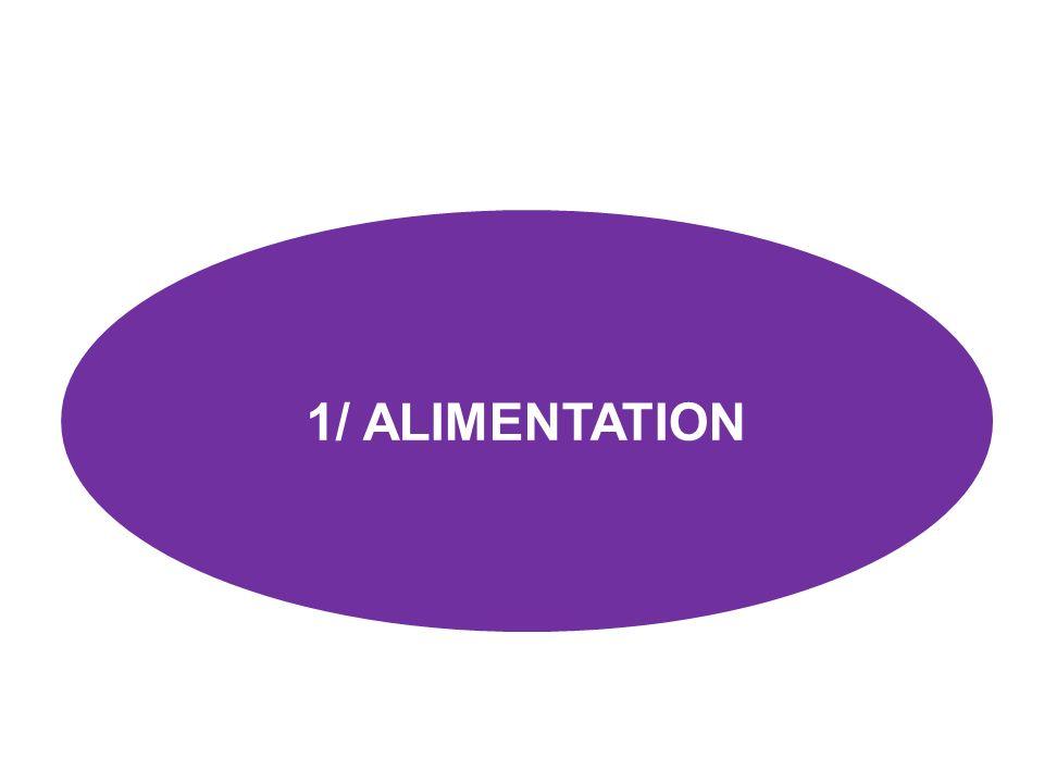 1/ ALIMENTATION