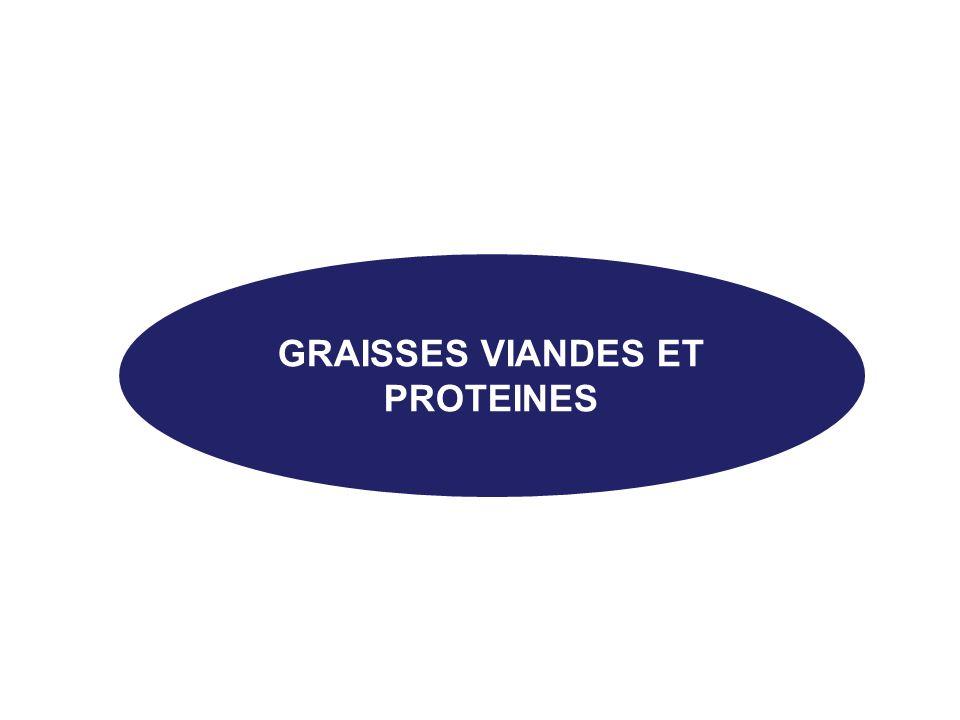 GRAISSES VIANDES ET PROTEINES