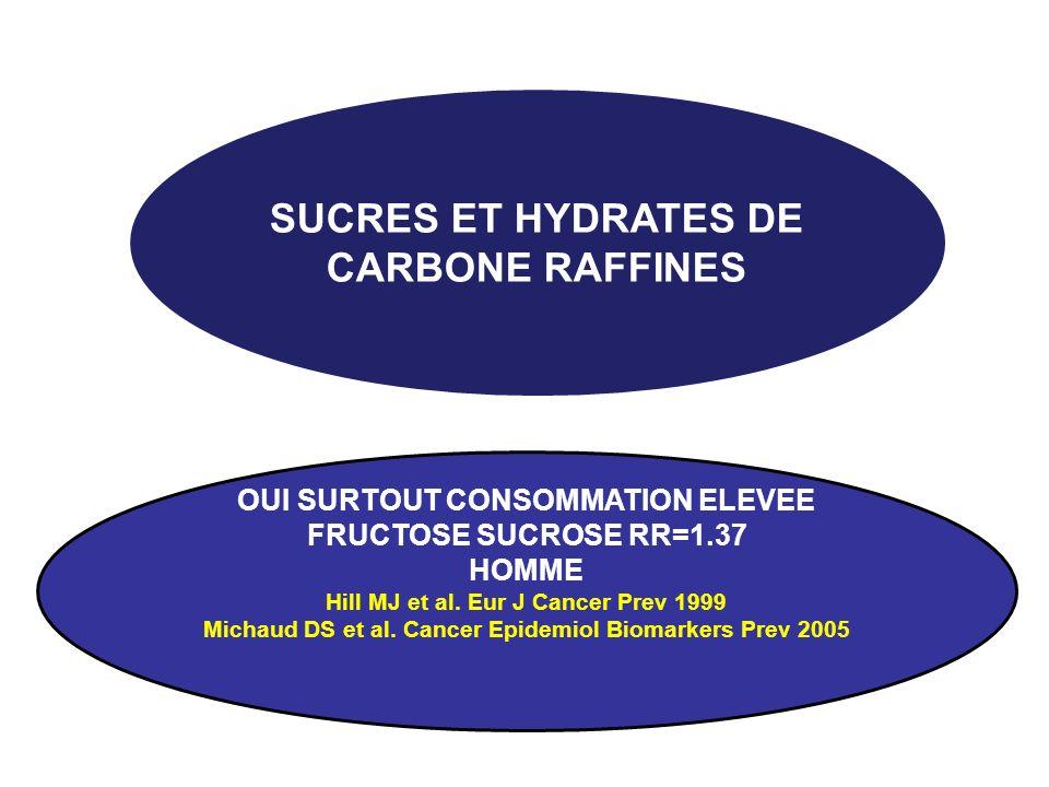 SUCRES ET HYDRATES DE CARBONE RAFFINES