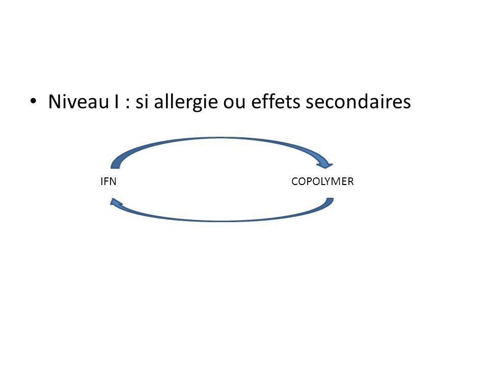 Niveau I : si allergie ou effets secondaires