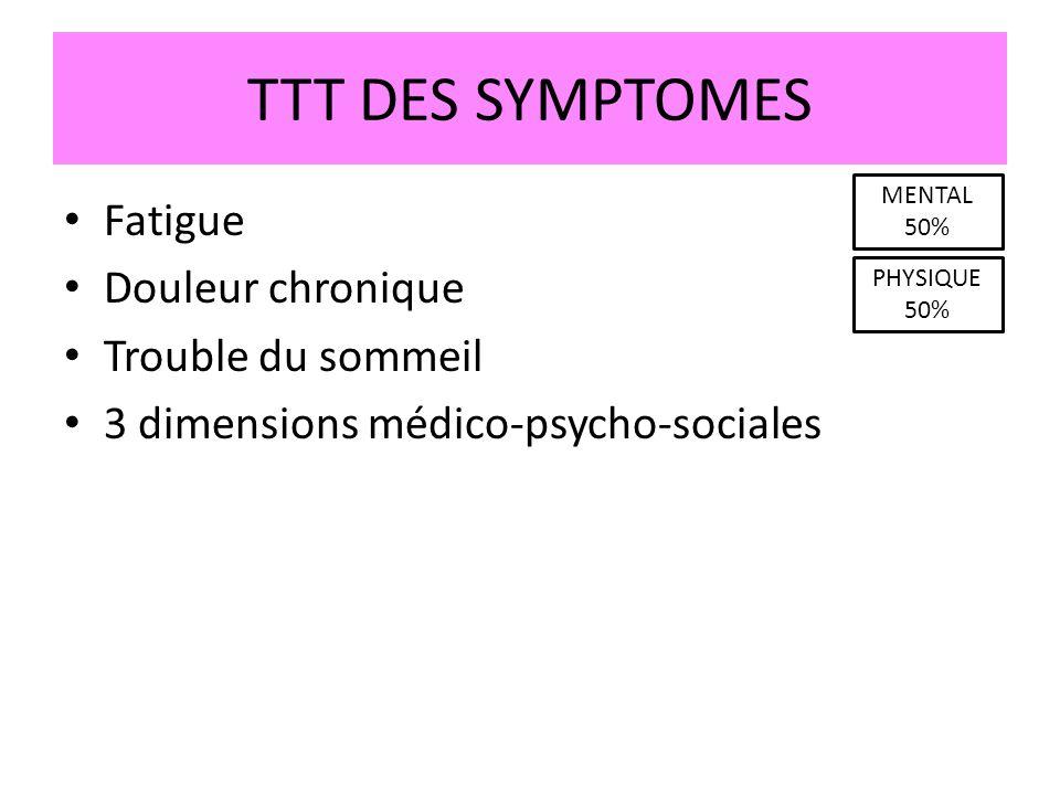 TTT DES SYMPTOMES Fatigue Douleur chronique Trouble du sommeil