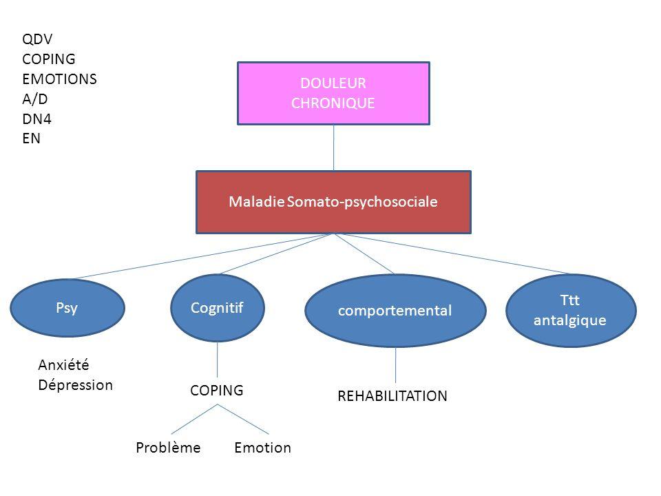 Maladie Somato-psychosociale