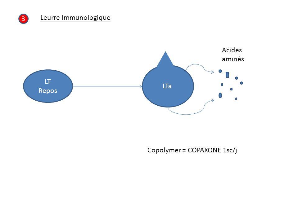 Leurre Immunologique 3 Acides aminés LTa LT Repos Copolymer = COPAXONE 1sc/j