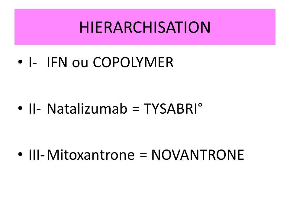 HIERARCHISATION I- IFN ou COPOLYMER II- Natalizumab = TYSABRI°
