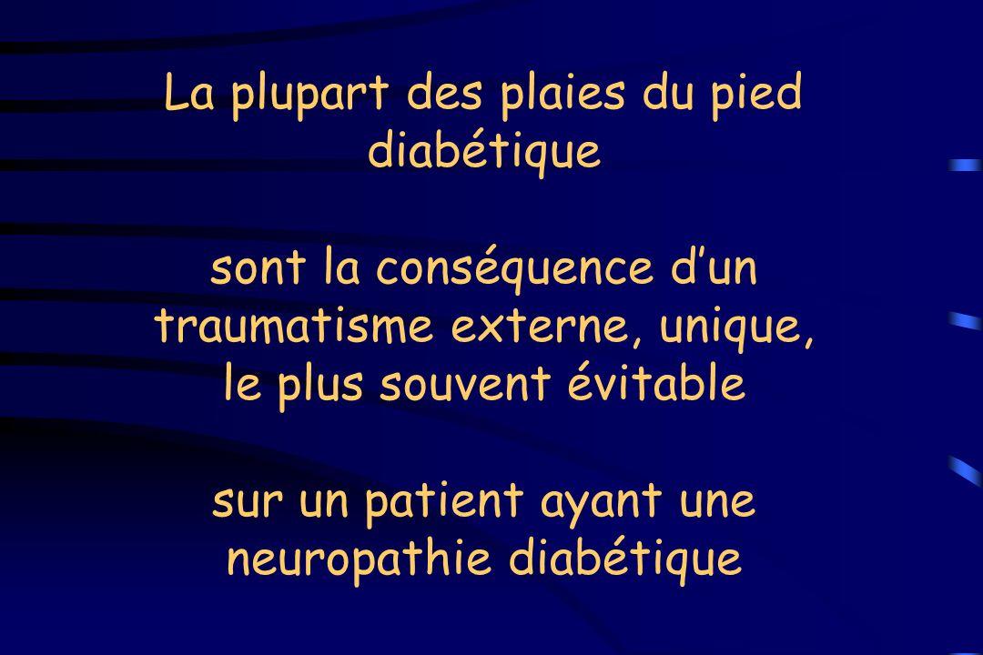 La plupart des plaies du pied diabétique sont la conséquence d'un traumatisme externe, unique, le plus souvent évitable sur un patient ayant une neuropathie diabétique