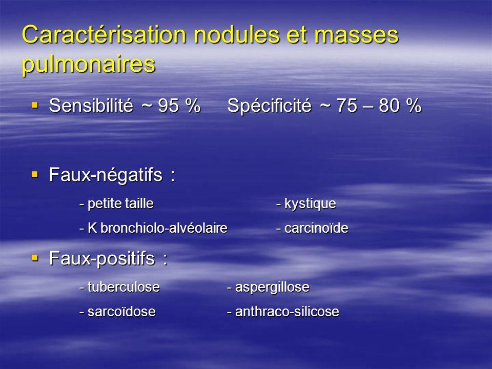Caractérisation nodules et masses pulmonaires