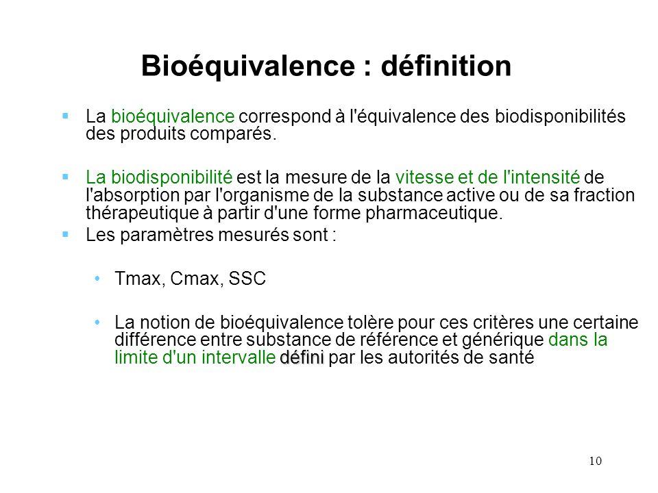 Bioéquivalence : définition