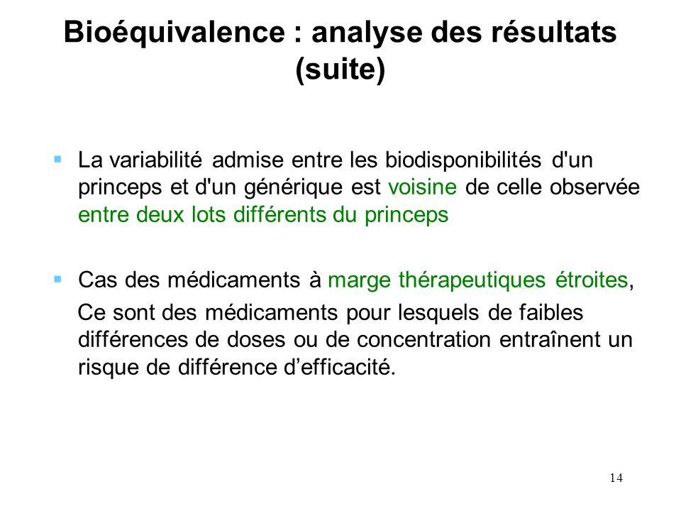 Bioéquivalence : analyse des résultats (suite)