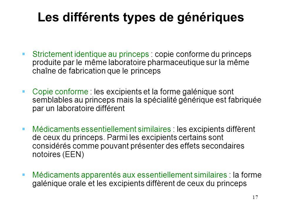 Les différents types de génériques