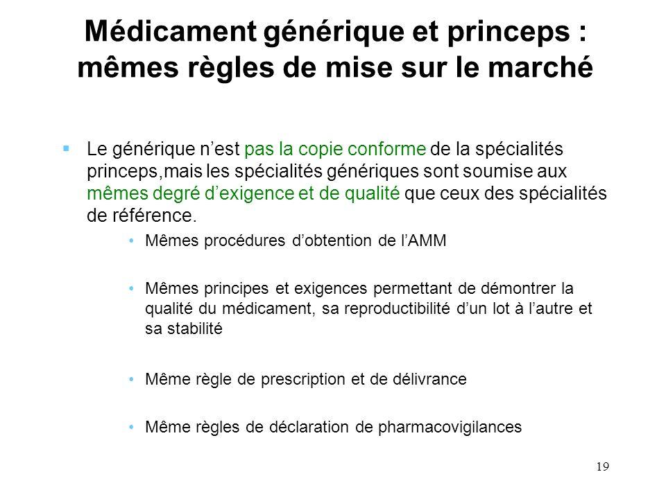 Médicament générique et princeps : mêmes règles de mise sur le marché