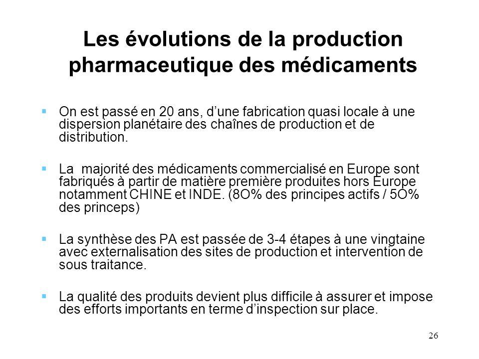 Les évolutions de la production pharmaceutique des médicaments