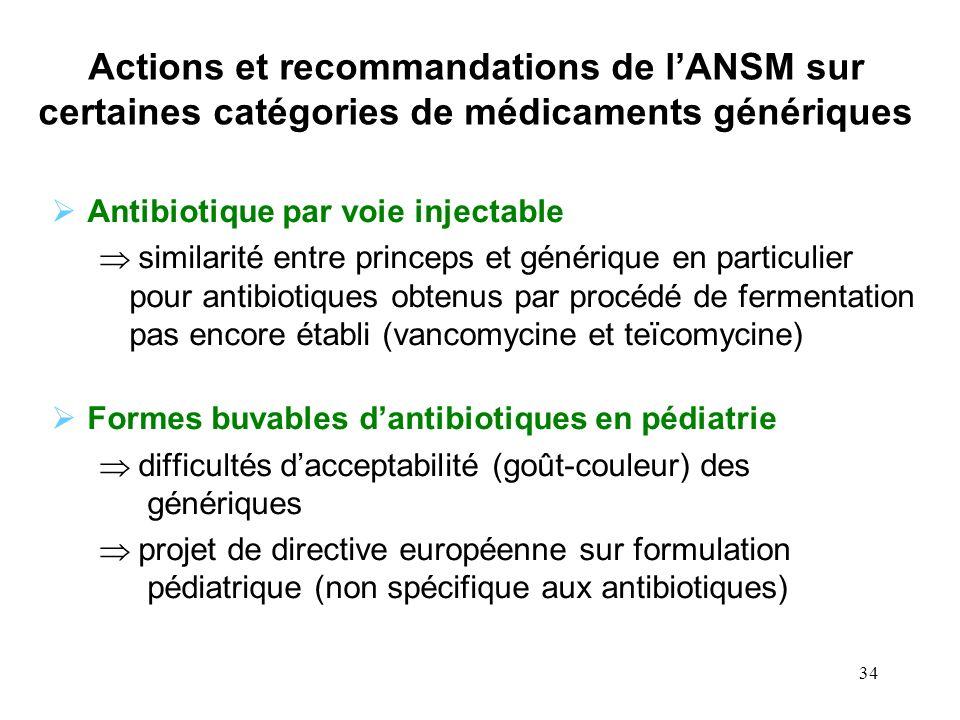 Actions et recommandations de l'ANSM sur certaines catégories de médicaments génériques