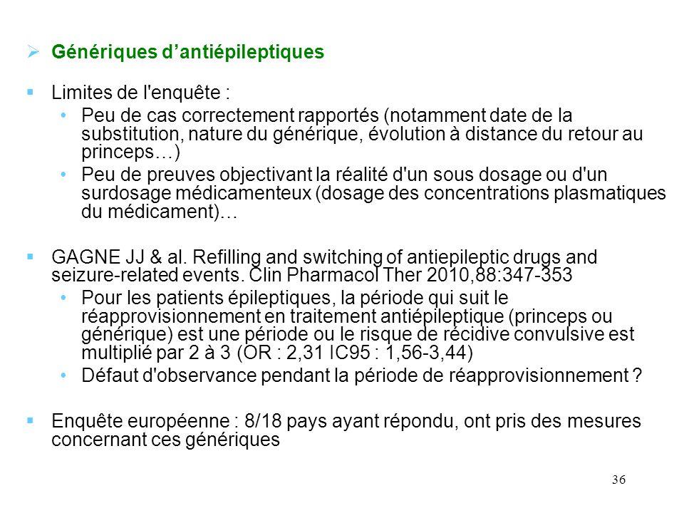 Génériques d'antiépileptiques
