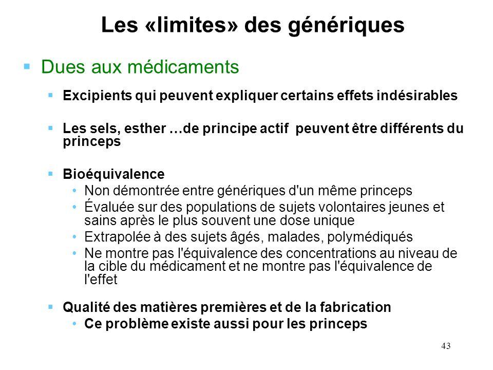 Les «limites» des génériques