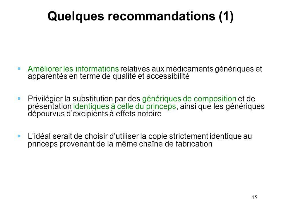 Quelques recommandations (1)