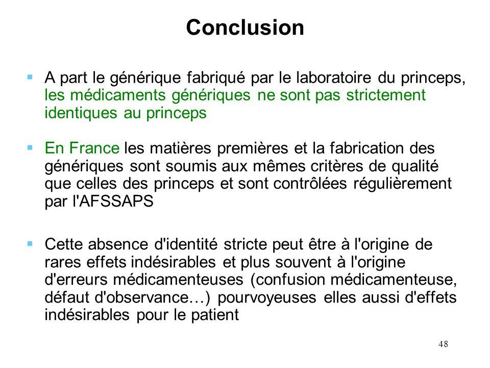 Conclusion A part le générique fabriqué par le laboratoire du princeps, les médicaments génériques ne sont pas strictement identiques au princeps.