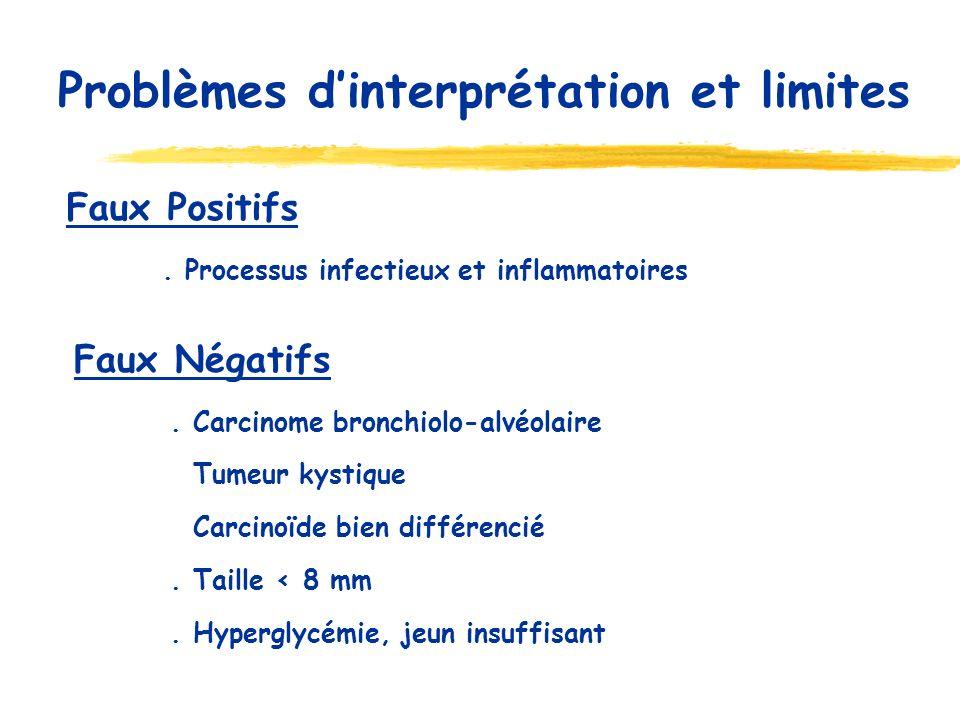 Problèmes d'interprétation et limites