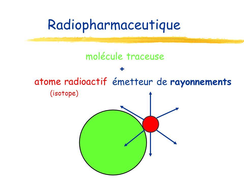 Radiopharmaceutique molécule traceuse + émetteur de rayonnements