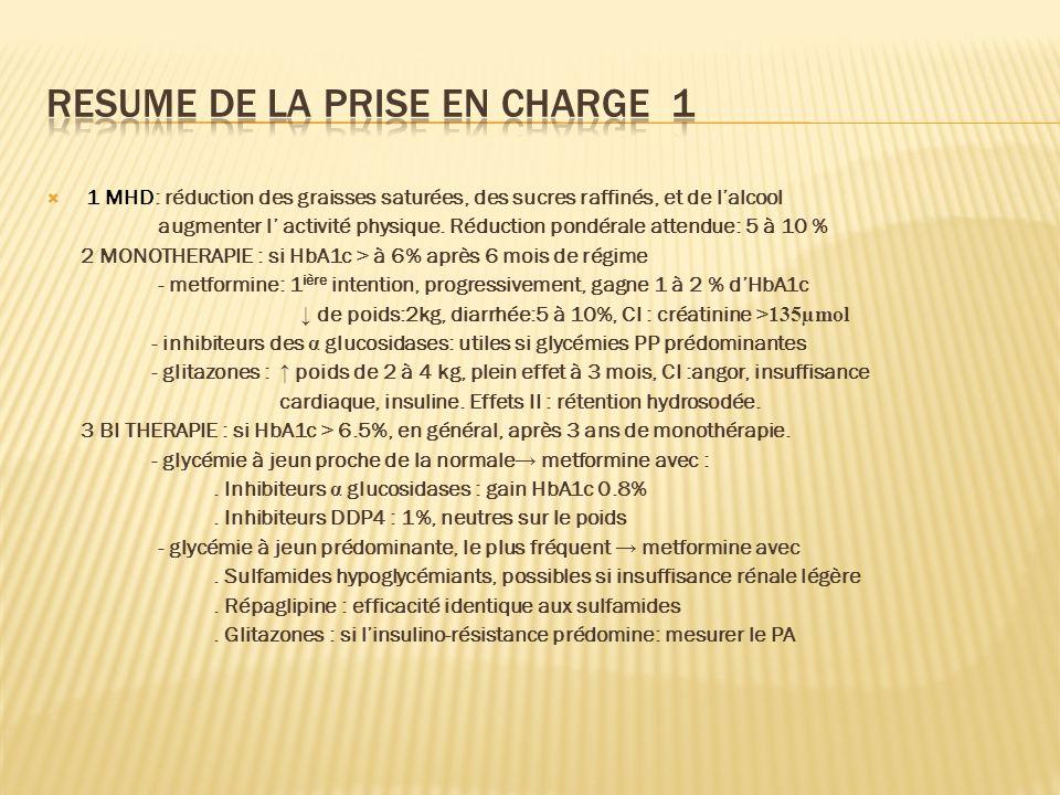 RESUME DE LA PRISE EN CHARGE 1