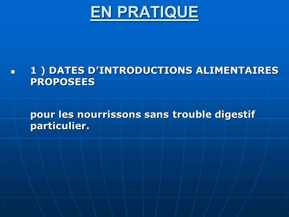 EN PRATIQUE 1 ) DATES D'INTRODUCTIONS ALIMENTAIRES PROPOSEES