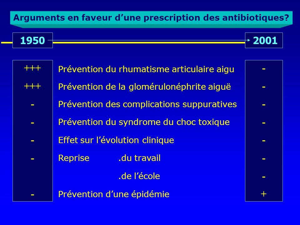Arguments en faveur d'une prescription des antibiotiques