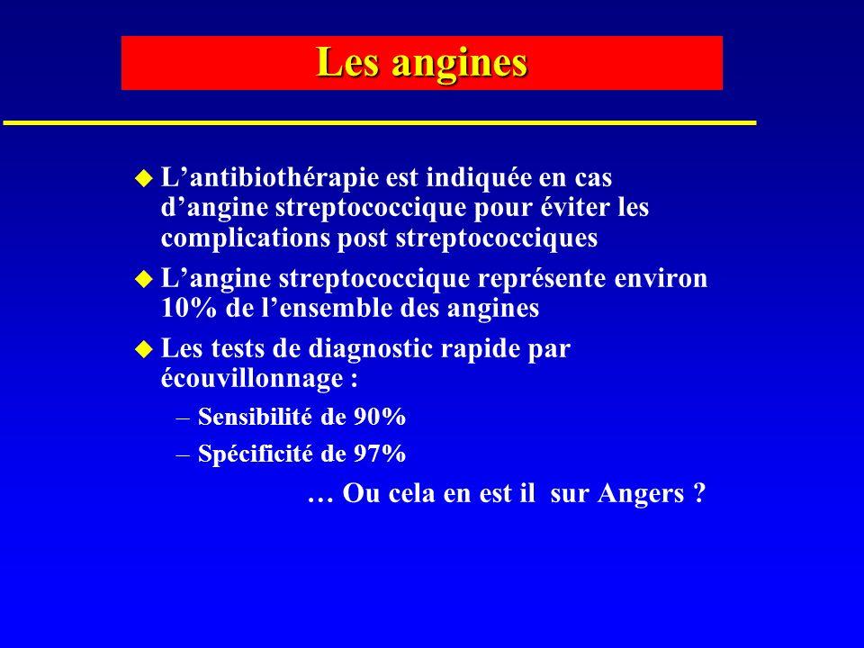 Les anginesL'antibiothérapie est indiquée en cas d'angine streptococcique pour éviter les complications post streptococciques.