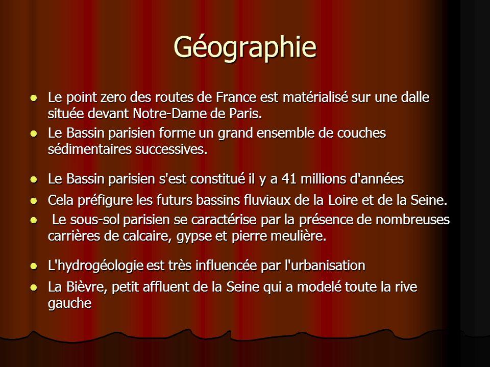 Géographie Le point zero des routes de France est matérialisé sur une dalle située devant Notre-Dame de Paris.