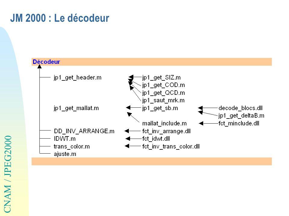 JM 2000 : Le décodeur