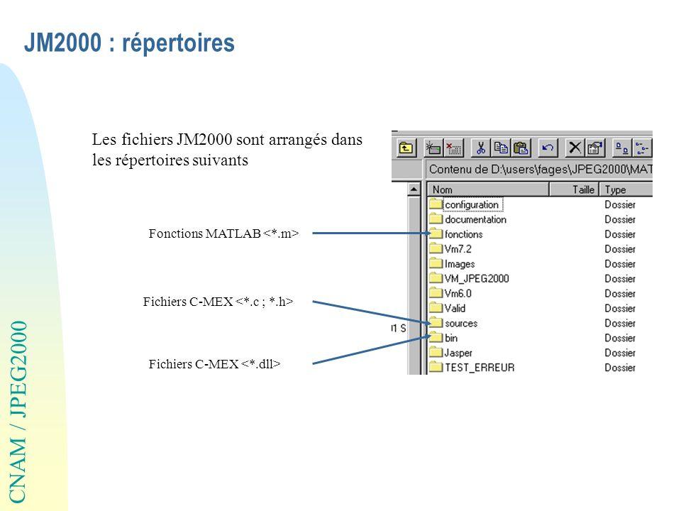 JM2000 : répertoires Les fichiers JM2000 sont arrangés dans les répertoires suivants. Fonctions MATLAB <*.m>